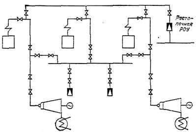 принципиальная схема с поперечными связями тэц